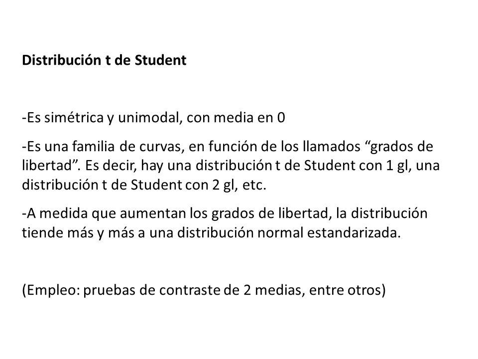 Distribución t de Student