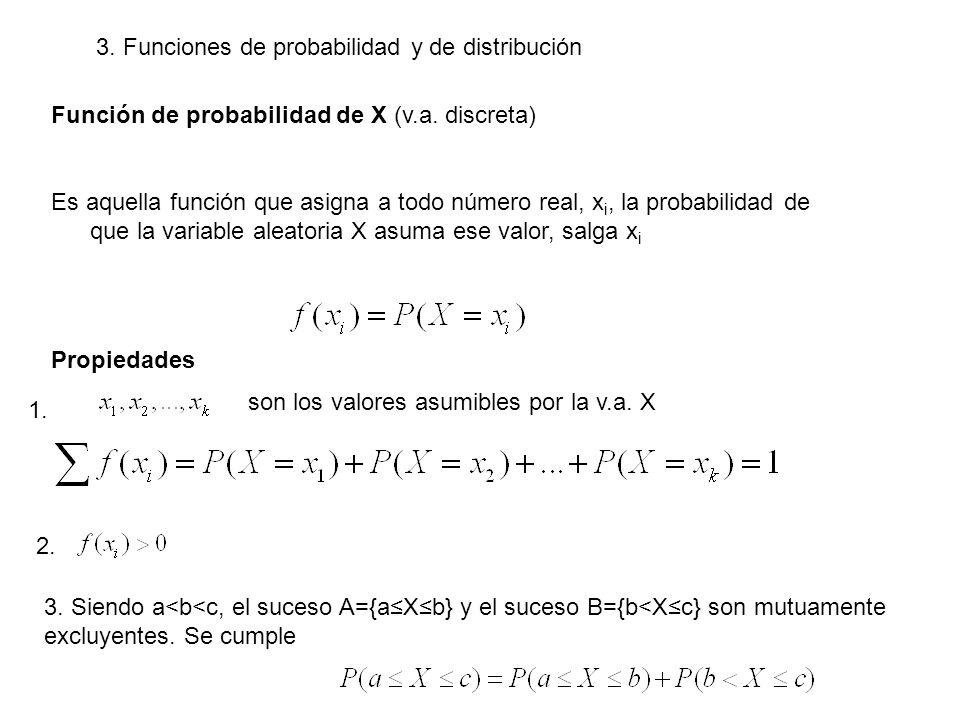 3. Funciones de probabilidad y de distribución