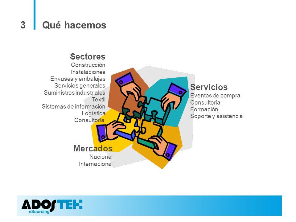 Qué hacemos Sectores Servicios Mercados Construcción Instalaciones