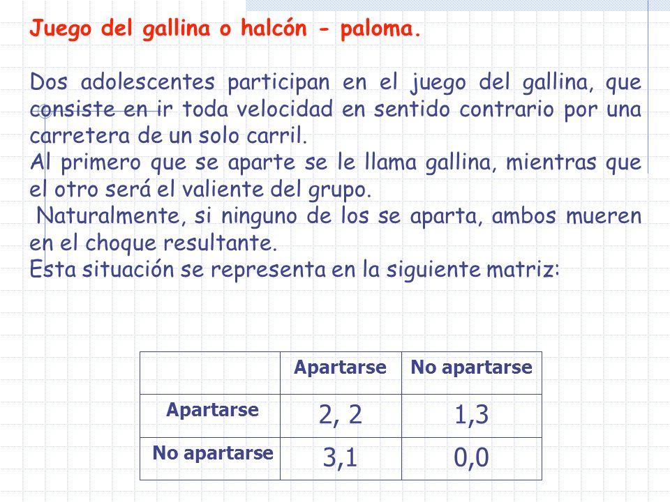 0,0 3,1 1,3 2, 2 Juego del gallina o halcón - paloma.