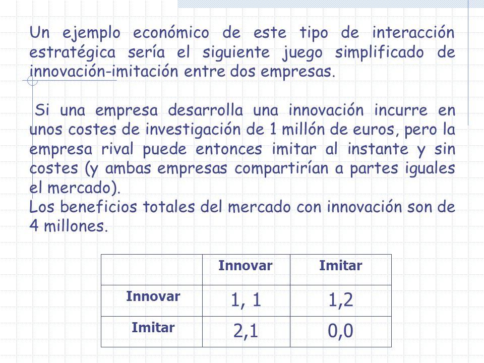 Un ejemplo económico de este tipo de interacción estratégica sería el siguiente juego simplificado de innovación-imitación entre dos empresas.