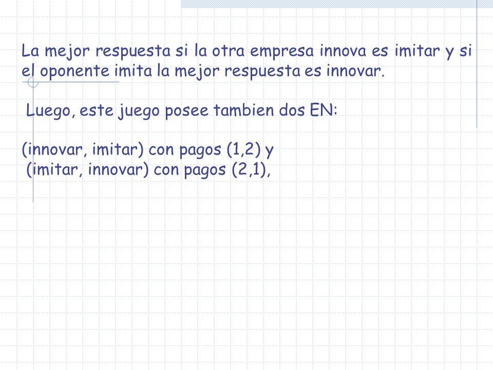 La mejor respuesta si la otra empresa innova es imitar y si el oponente imita la mejor respuesta es innovar.