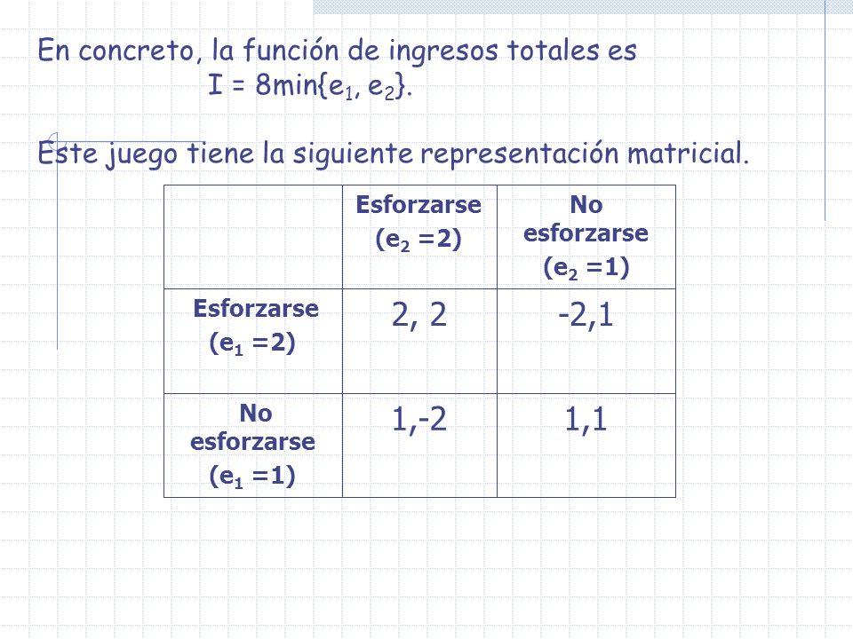 1,1 1,-2 -2,1 2, 2 En concreto, la función de ingresos totales es