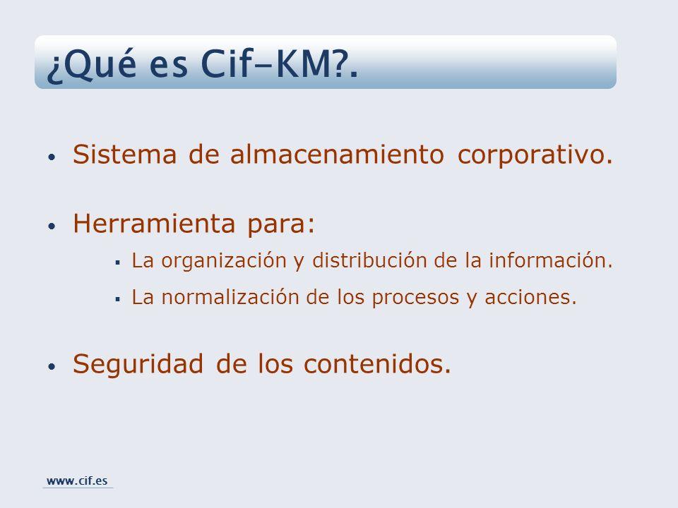 ¿Qué es Cif-KM . Sistema de almacenamiento corporativo.