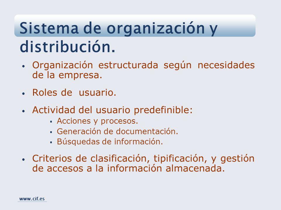 Sistema de organización y distribución.