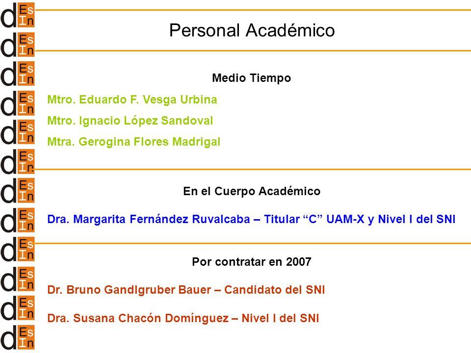 Personal Académico Medio Tiempo Mtro. Eduardo F. Vesga Urbina