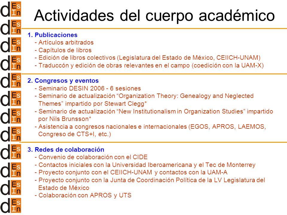 Actividades del cuerpo académico