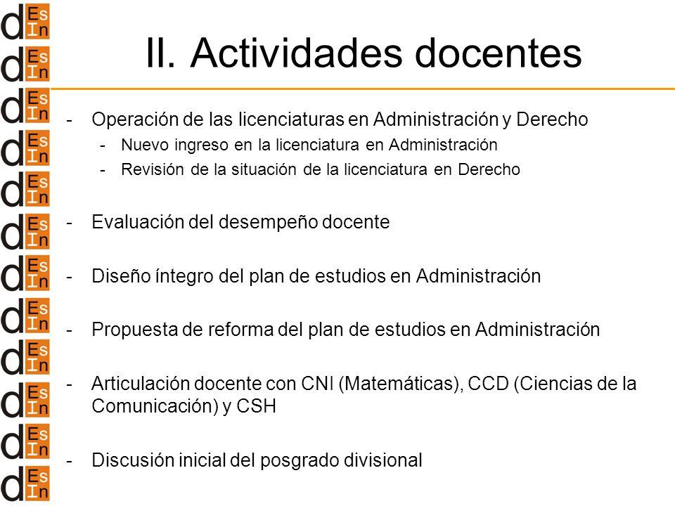 II. Actividades docentes