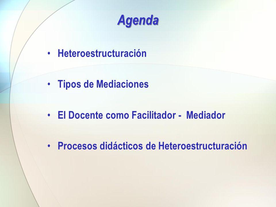 Agenda Heteroestructuración Tipos de Mediaciones