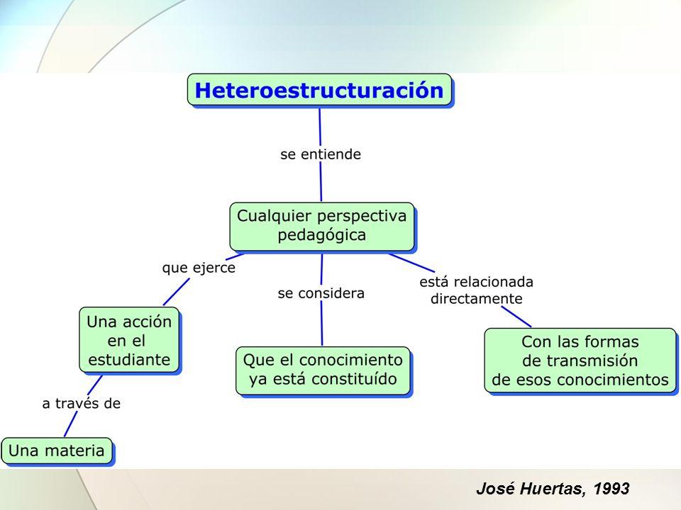 José Huertas, 1993