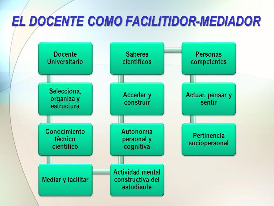 EL DOCENTE COMO FACILITIDOR-MEDIADOR