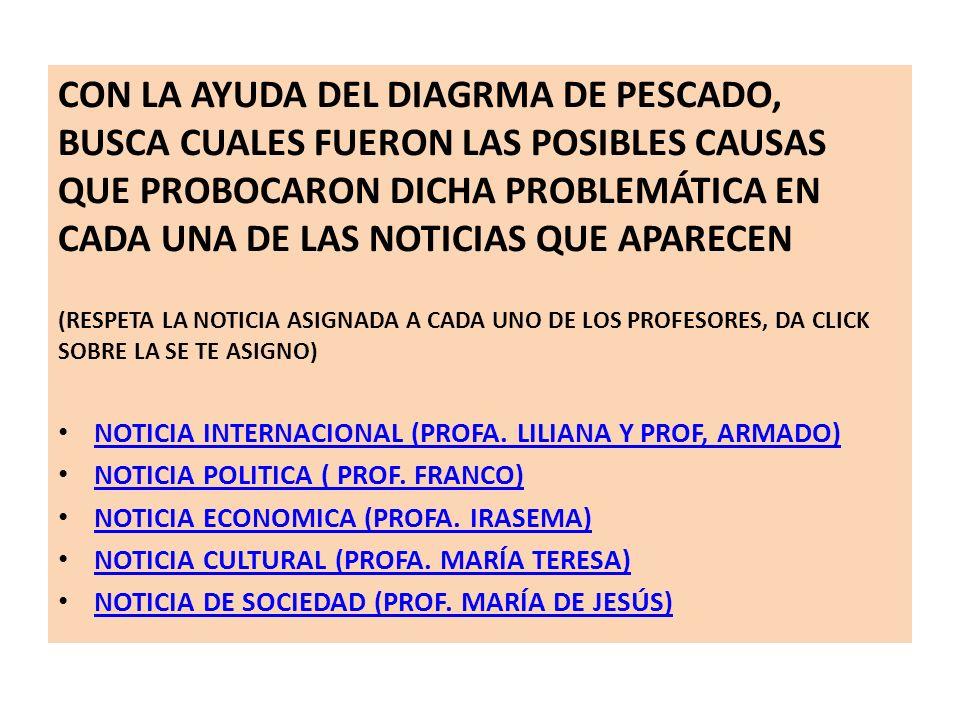 CON LA AYUDA DEL DIAGRMA DE PESCADO, BUSCA CUALES FUERON LAS POSIBLES CAUSAS QUE PROBOCARON DICHA PROBLEMÁTICA EN CADA UNA DE LAS NOTICIAS QUE APARECEN