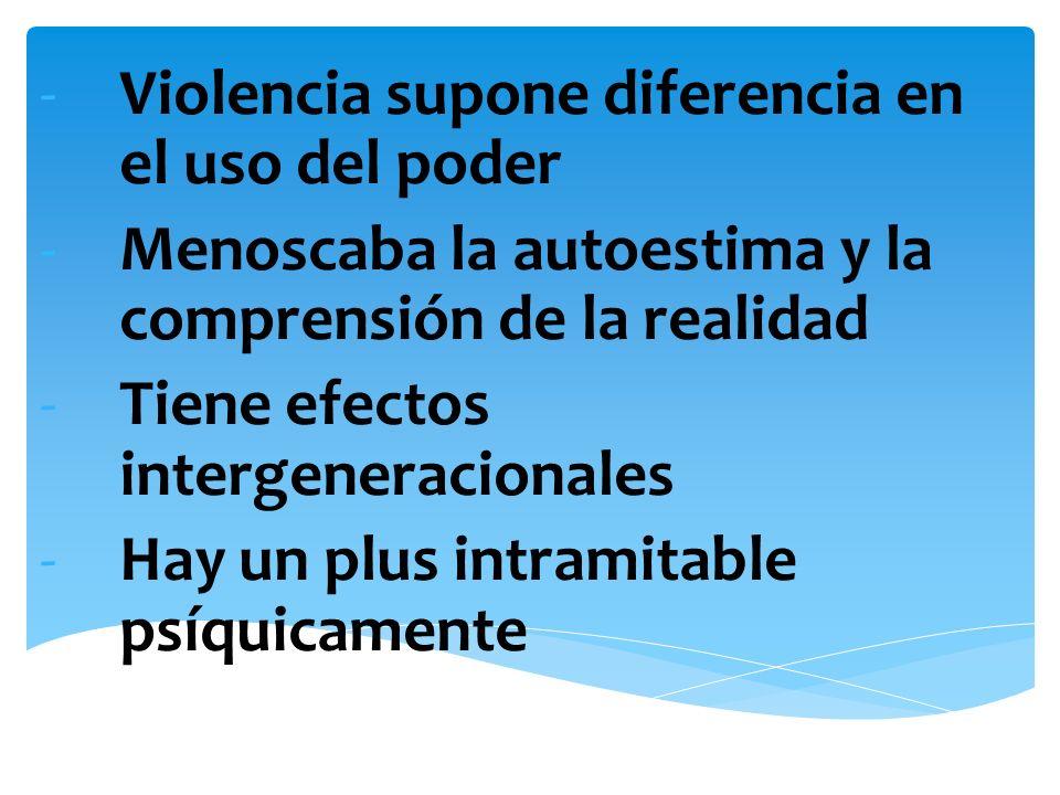 Violencia supone diferencia en el uso del poder