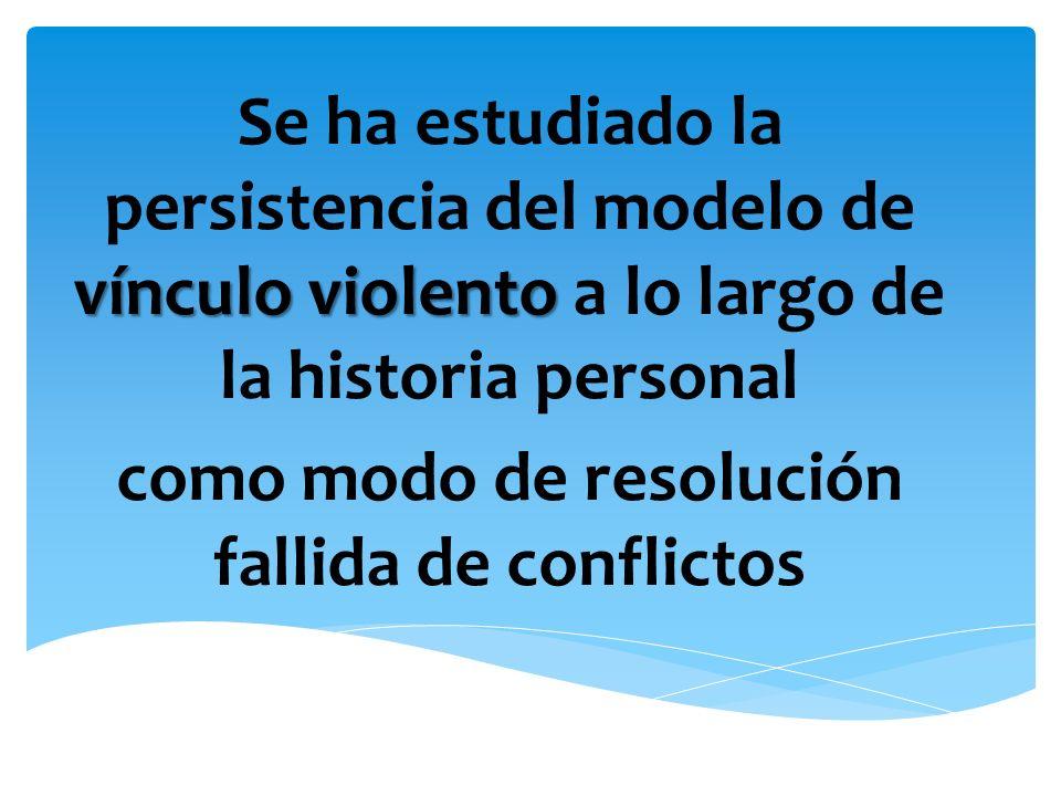 como modo de resolución fallida de conflictos