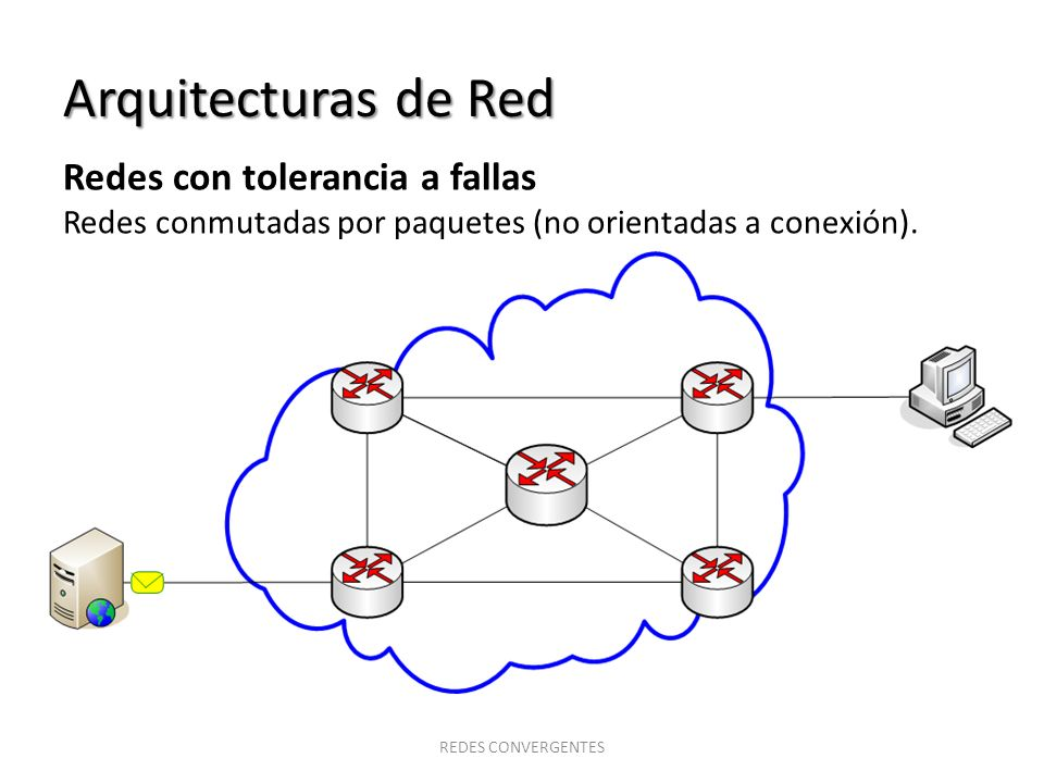 Arquitecturas de Red Redes con tolerancia a fallas