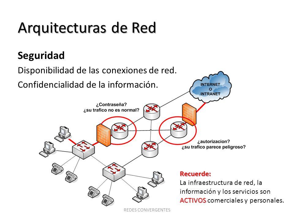 Arquitecturas de Red Seguridad