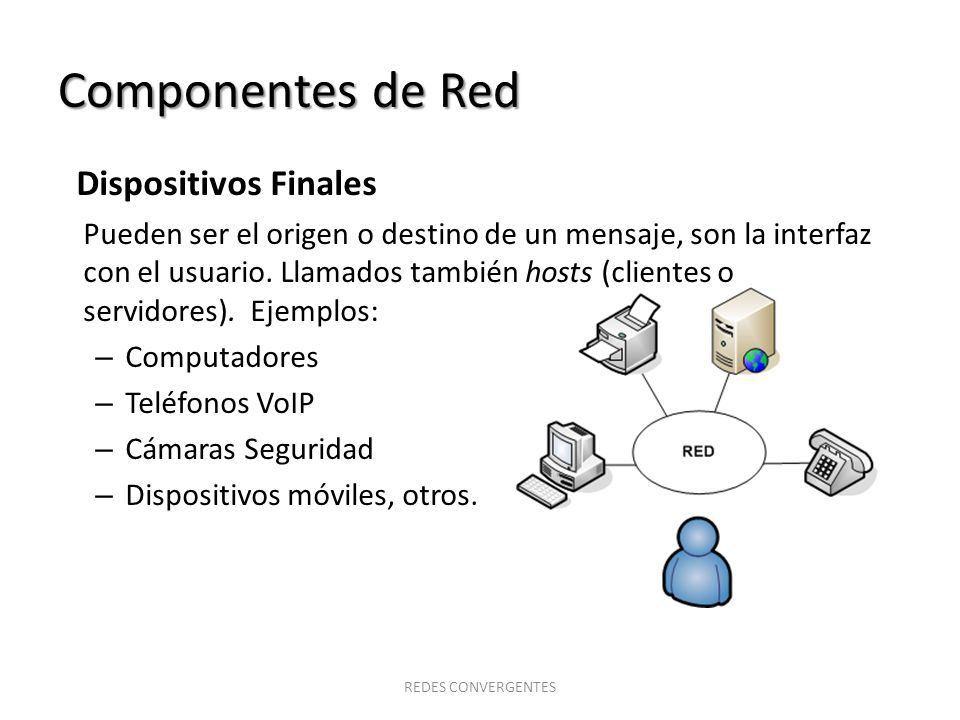 Componentes de Red Dispositivos Finales