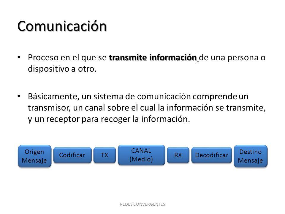 29/03/2017 Comunicación. Proceso en el que se transmite información de una persona o dispositivo a otro.