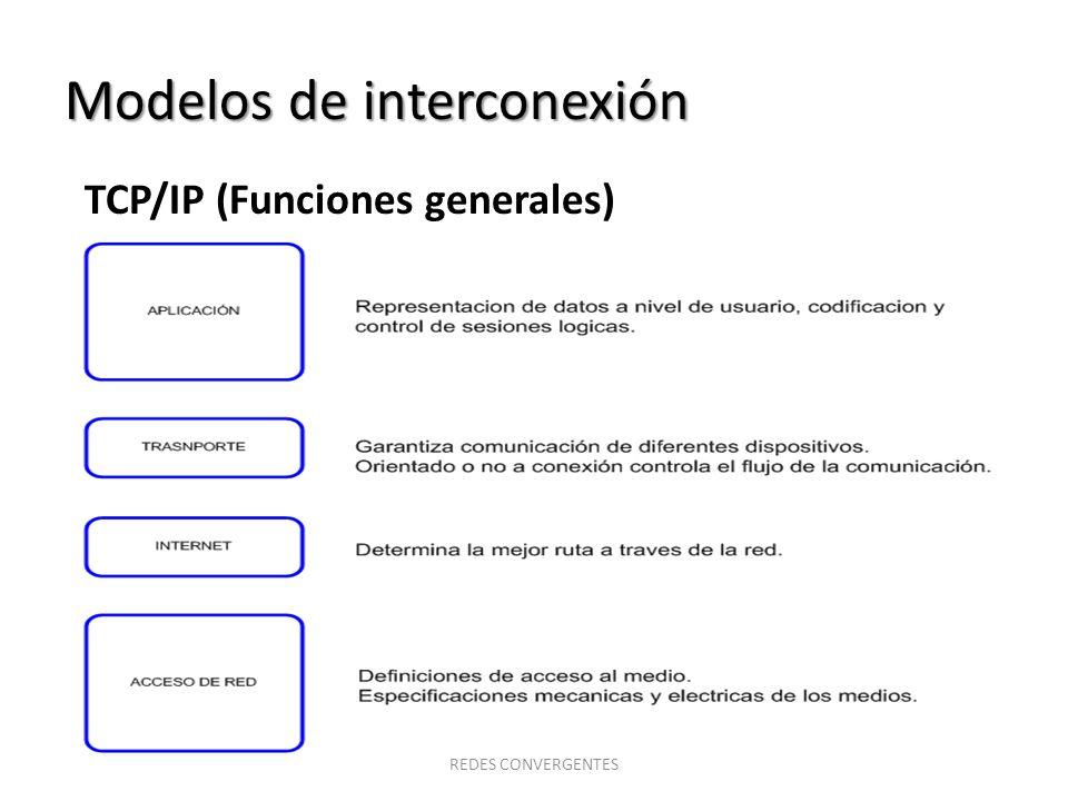 Modelos de interconexión