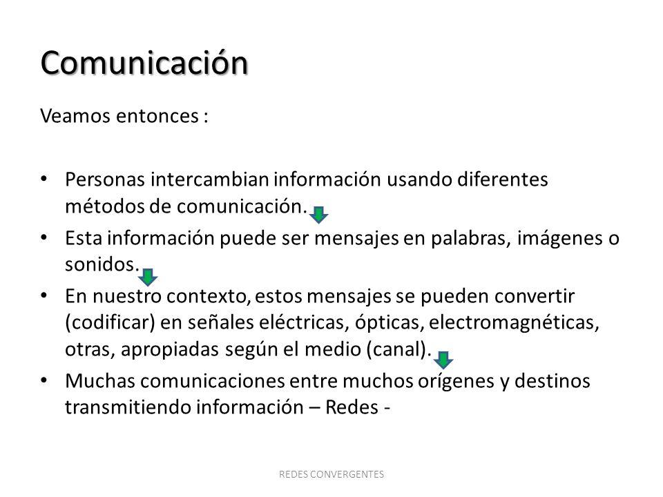 Comunicación Veamos entonces :