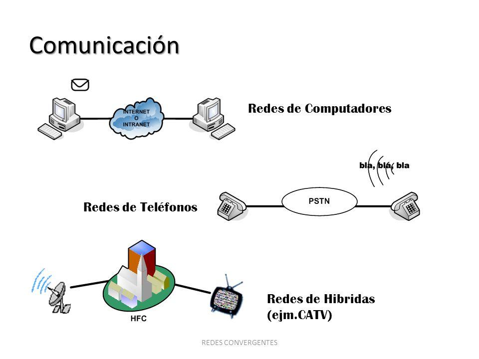 Comunicación Redes de Computadores Redes de Teléfonos