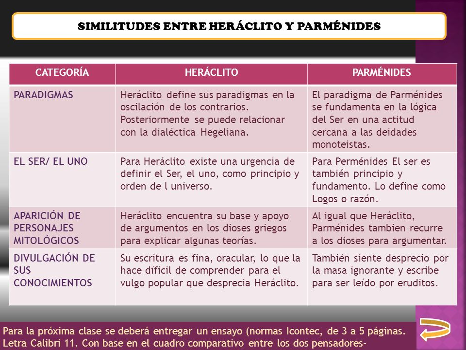SIMILITUDES ENTRE HERÁCLITO Y PARMÉNIDES