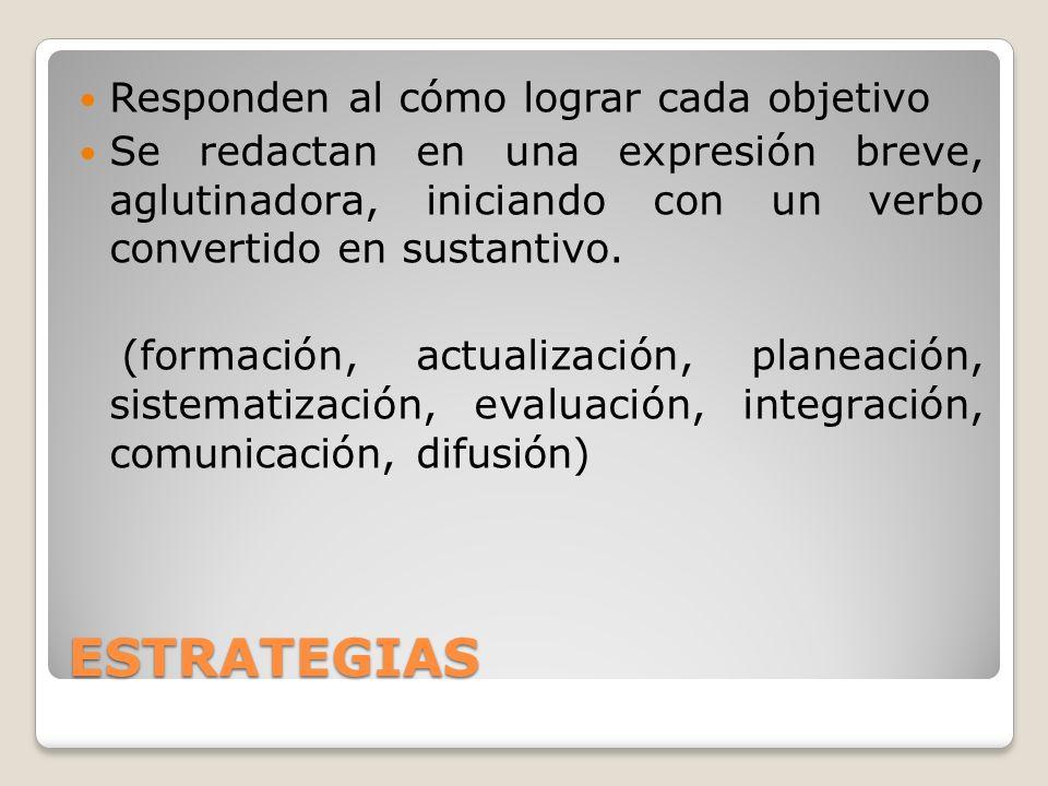 ESTRATEGIAS Responden al cómo lograr cada objetivo