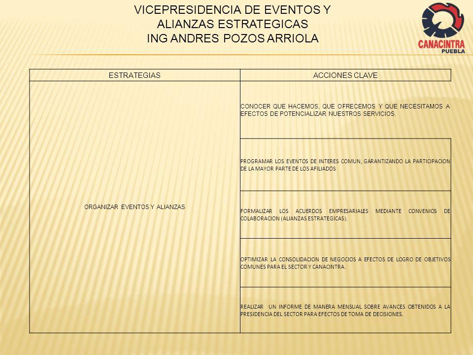 VICEPRESIDENCIA DE EVENTOS Y ALIANZAS ESTRATEGICAS