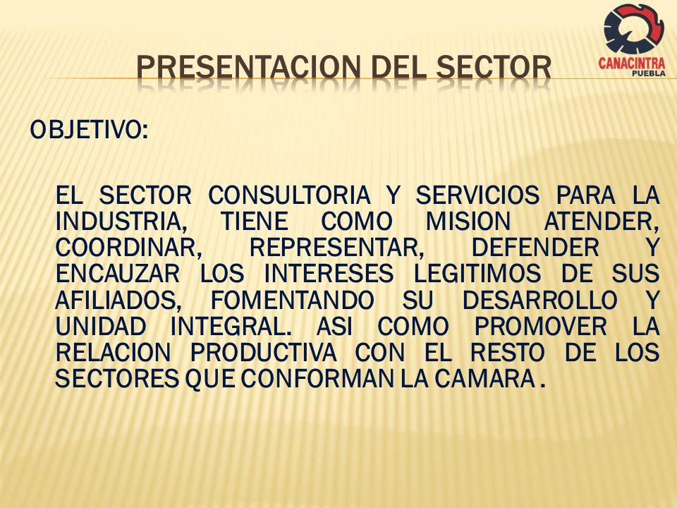 PRESENTACION del sector