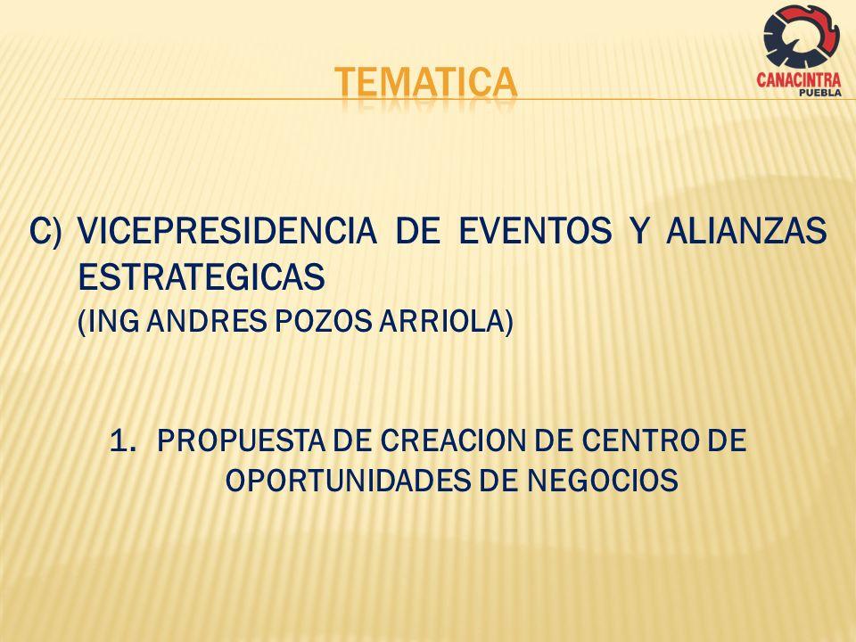 1. PROPUESTA DE CREACION DE CENTRO DE OPORTUNIDADES DE NEGOCIOS