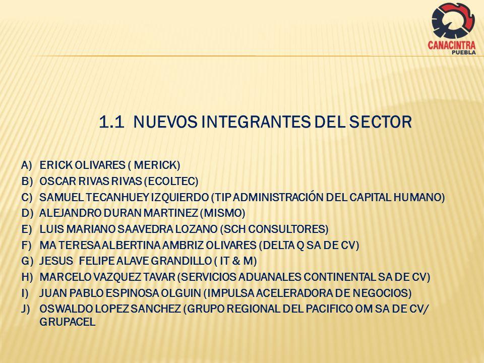 1.1 NUEVOS INTEGRANTES DEL SECTOR