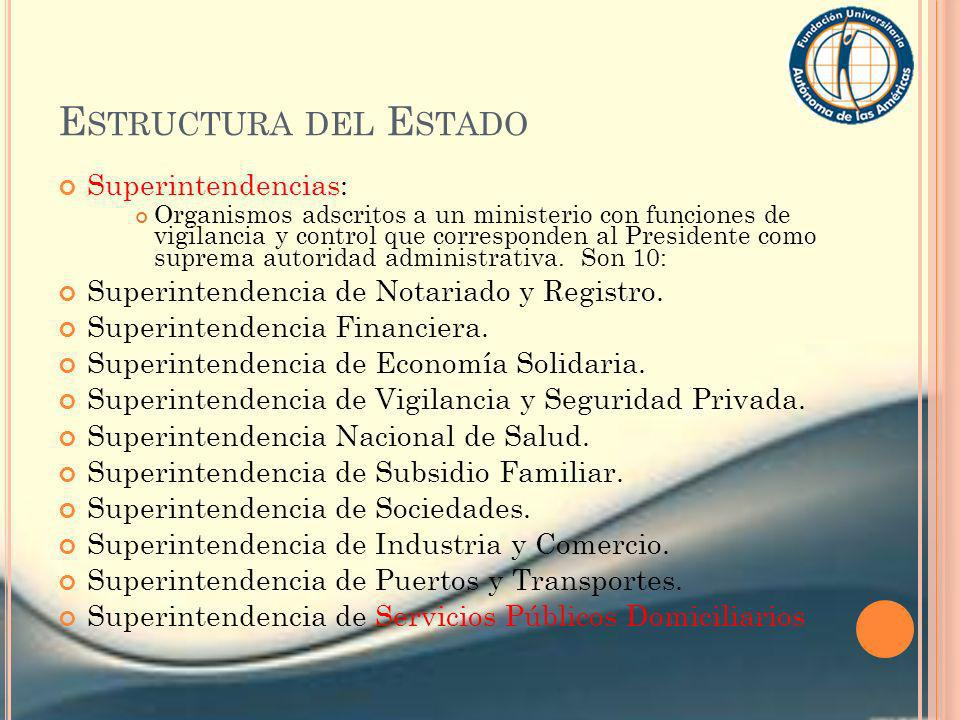 Estructura del Estado Superintendencias: