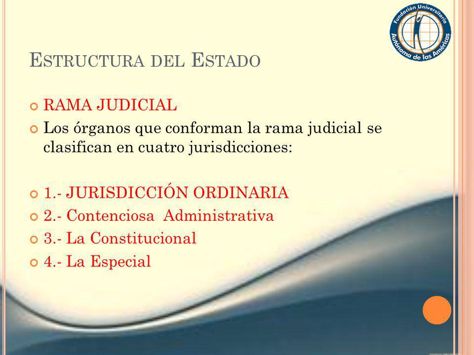 Estructura del Estado RAMA JUDICIAL