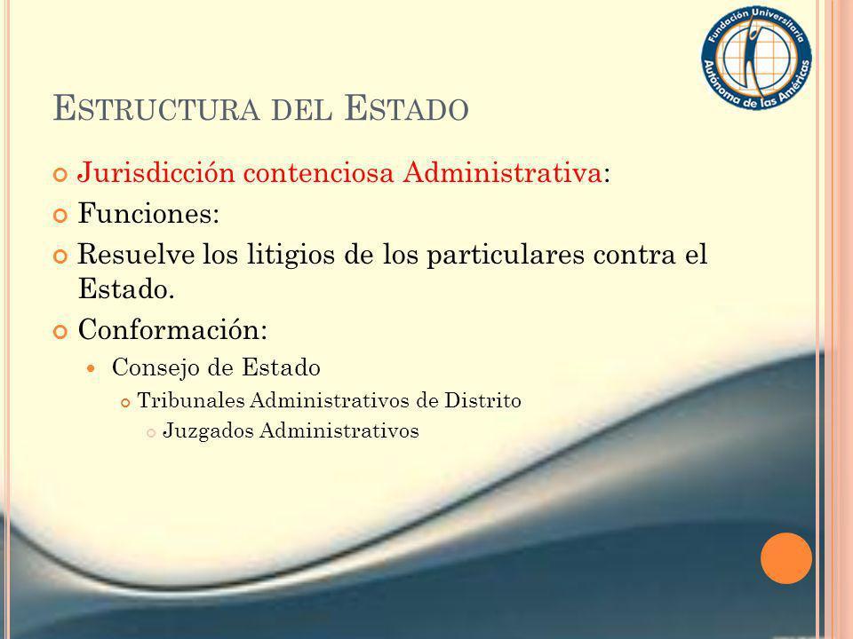 Estructura del Estado Jurisdicción contenciosa Administrativa:
