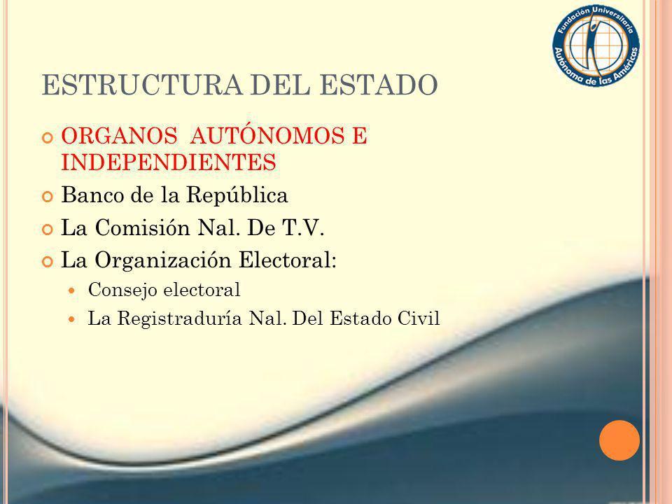 ESTRUCTURA DEL ESTADO ORGANOS AUTÓNOMOS E INDEPENDIENTES