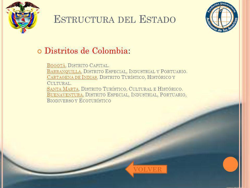Estructura del Estado Distritos de Colombia: VOLVER
