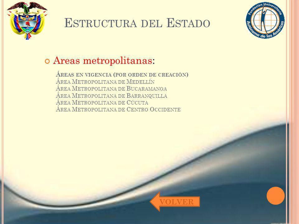 Estructura del Estado Areas metropolitanas: VOLVER