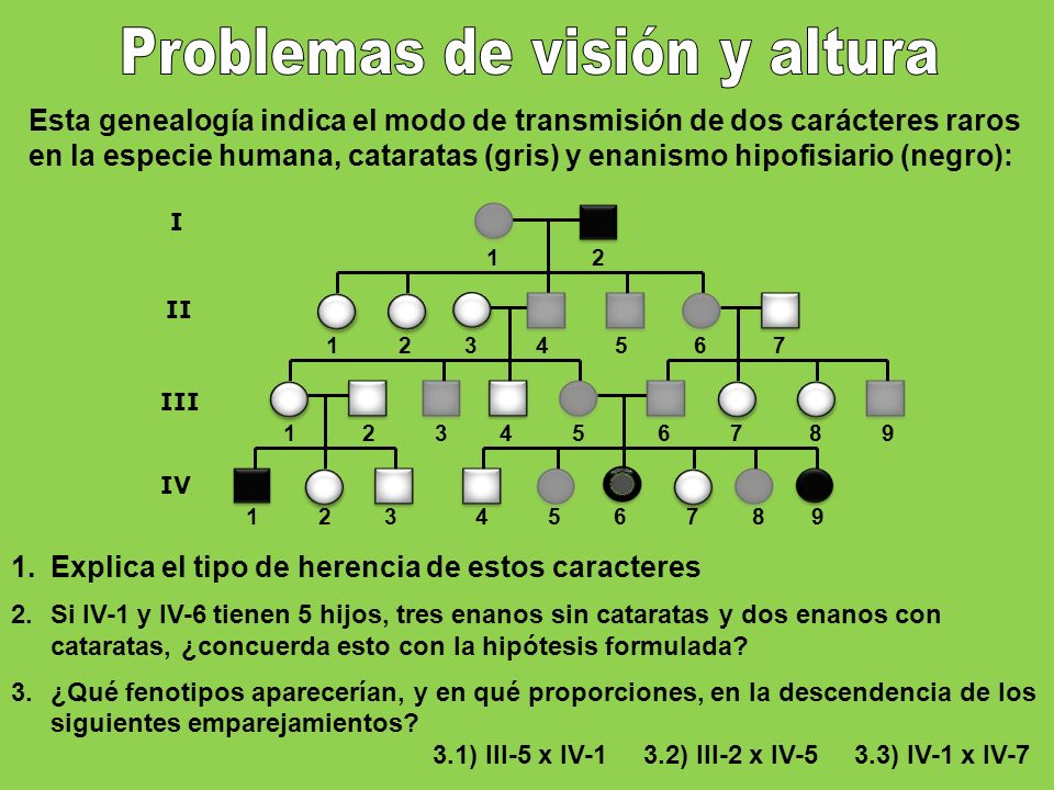 Problemas de visión y altura