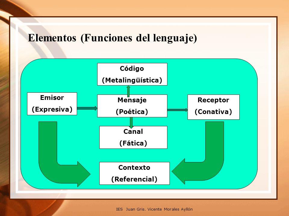 Elementos (Funciones del lenguaje)