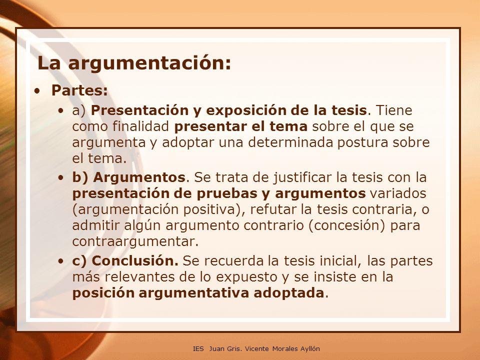 La argumentación: Partes: