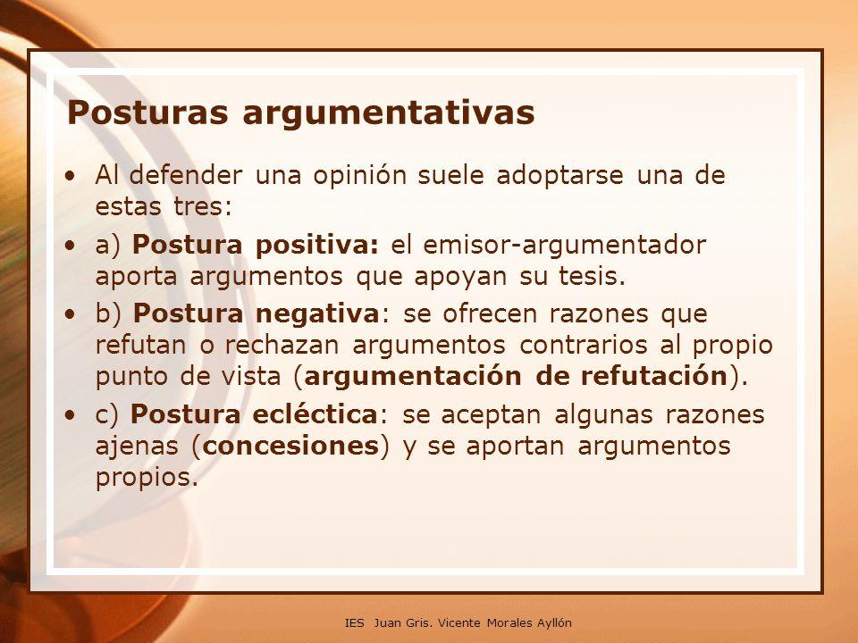 Posturas argumentativas