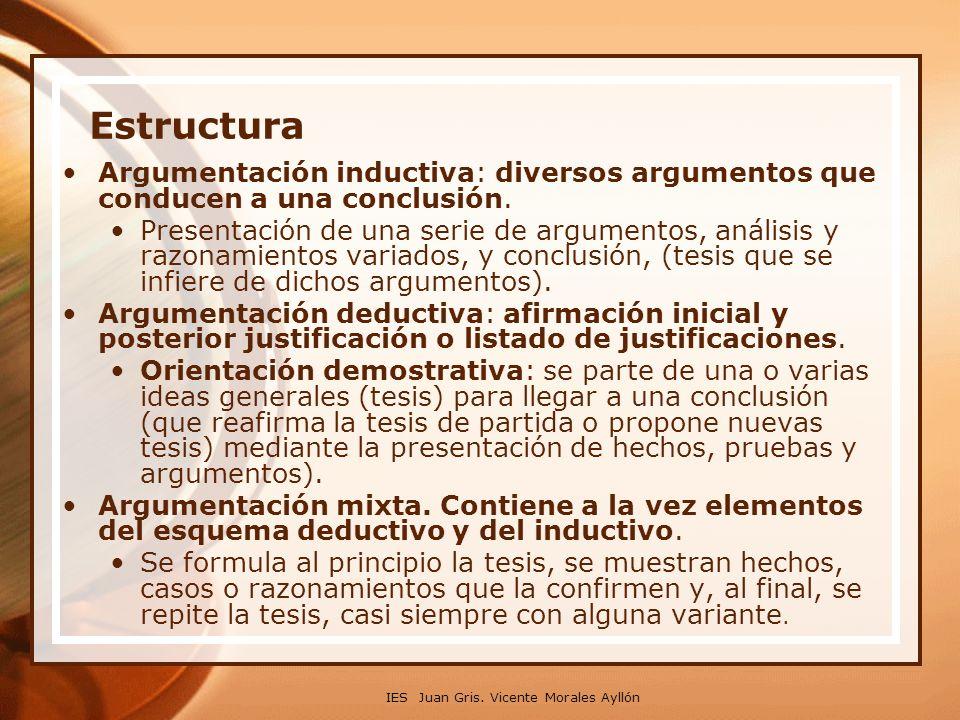 Estructura Argumentación inductiva: diversos argumentos que conducen a una conclusión.