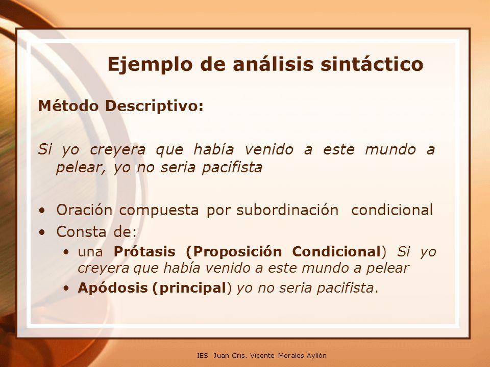 Ejemplo de análisis sintáctico
