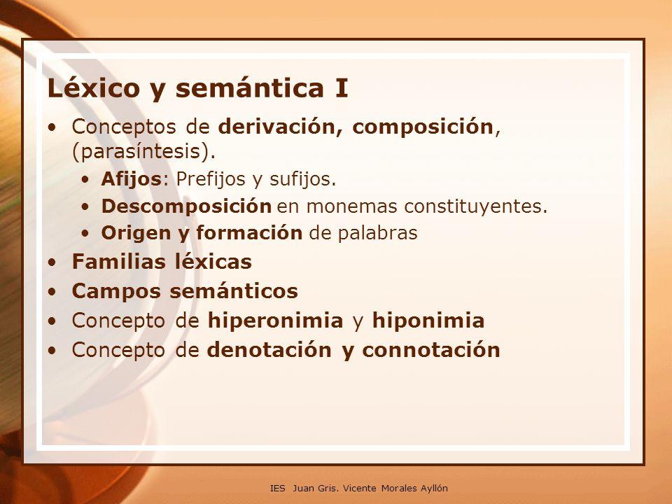 Léxico y semántica I Conceptos de derivación, composición, (parasíntesis). Afijos: Prefijos y sufijos.
