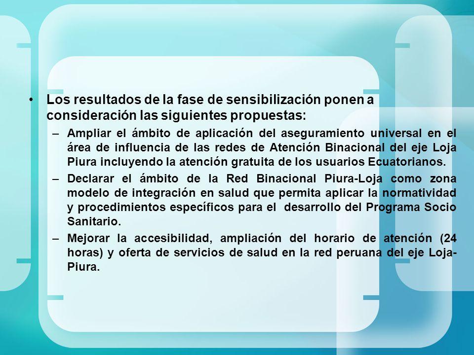 Los resultados de la fase de sensibilización ponen a consideración las siguientes propuestas: