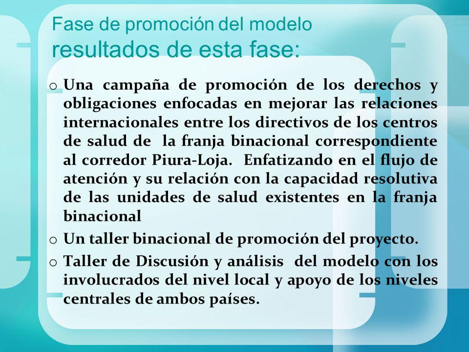 Fase de promoción del modelo resultados de esta fase:
