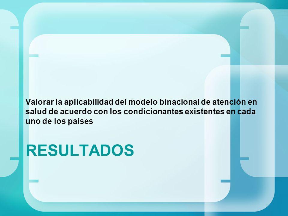 Valorar la aplicabilidad del modelo binacional de atención en salud de acuerdo con los condicionantes existentes en cada uno de los países