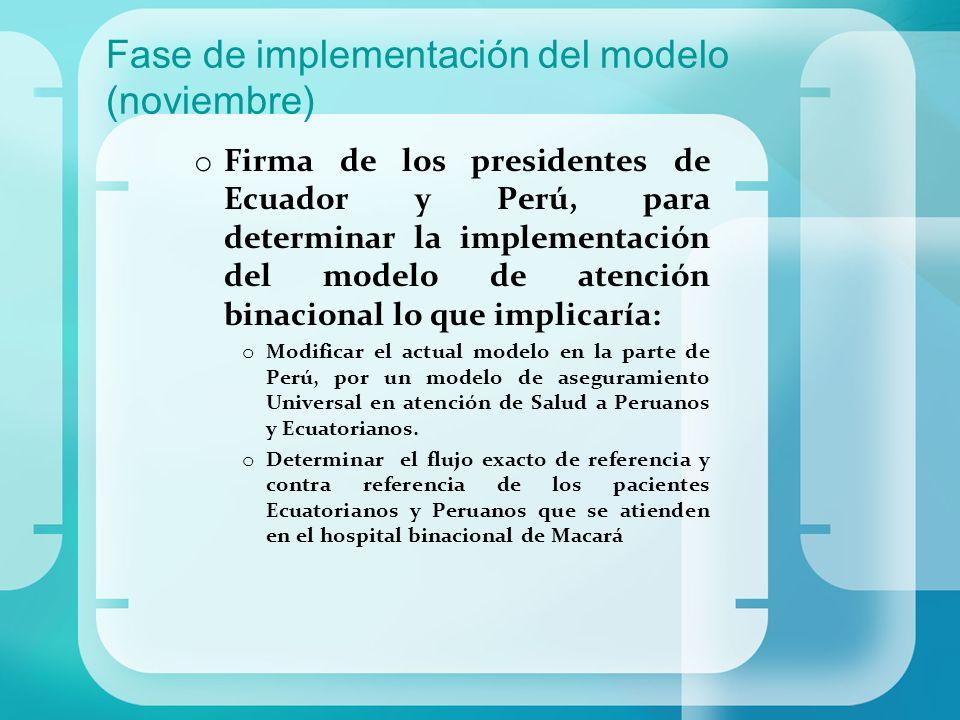 Fase de implementación del modelo (noviembre)