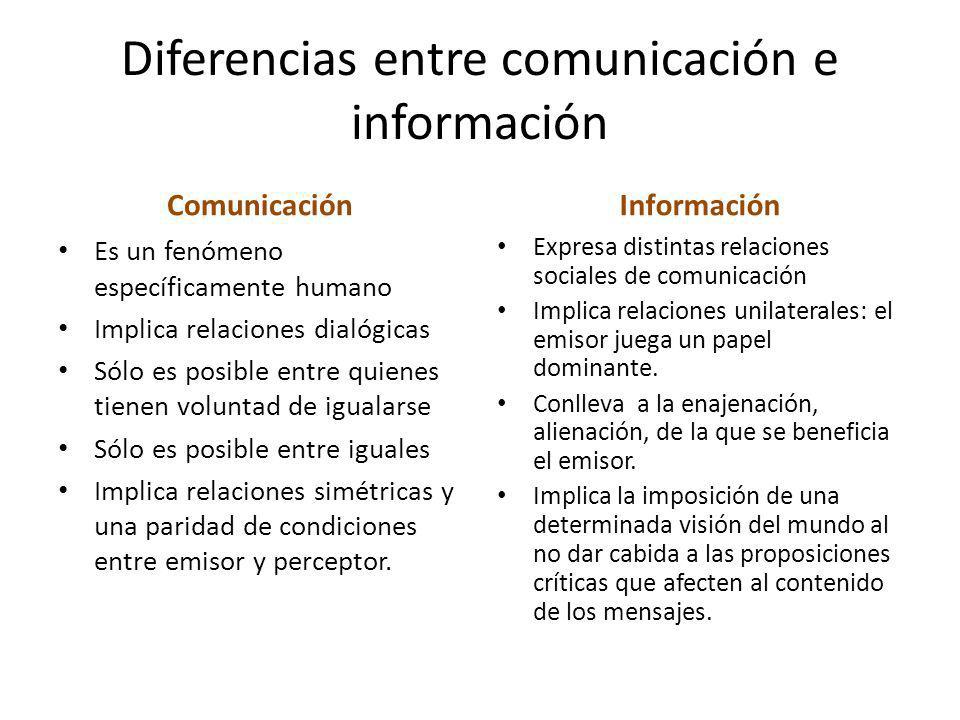 Diferencias entre comunicación e información