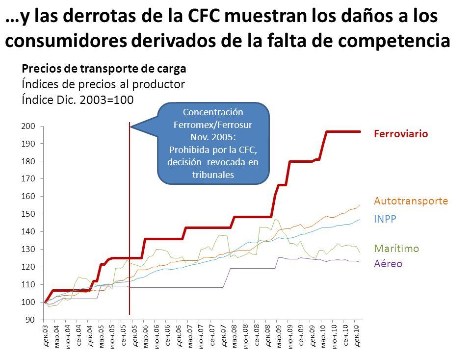Prohibida por la CFC, decisión revocada en tribunales